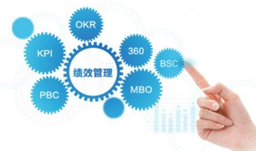 绩效管理咨询对企业的意义是什么?